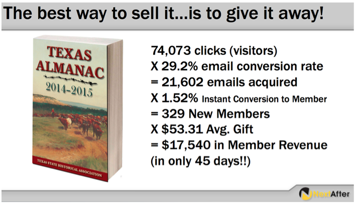 Texas Almanac Ad Optimization